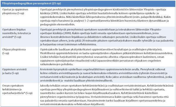 Lahtinen & Nevgi taulukko 1