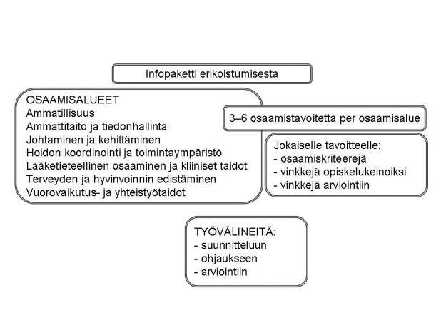 helin-salmivaara et al kuvio 2