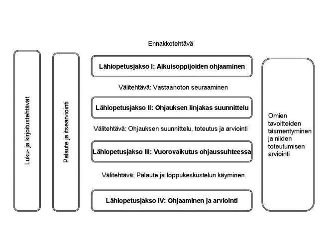 helin-salmivaara et al_kuvio 1