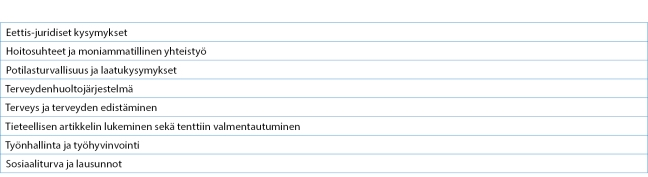 Helin-Salmivaara ym_taulukko 1