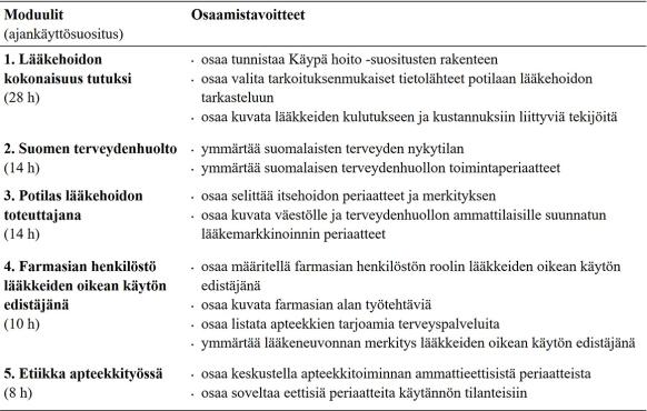 Heikkilä-Jyrkkä-taulukko-1