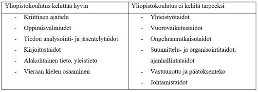 taulukko-1-tuononen-et-al