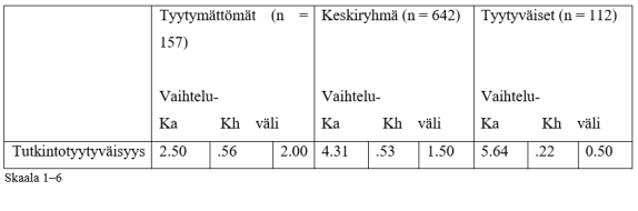 taulukko-6-tuononen-et-al