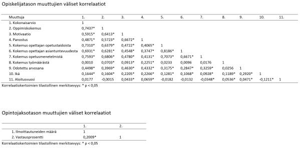 liite-1-arminen-hujala-hynninen